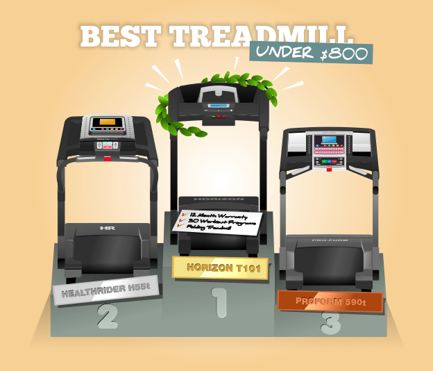 Horizon T101 Treadmill Programs: Find The Best Treadmills For Sale